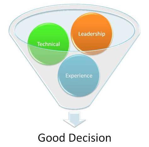 strategic management  leadershipexperience