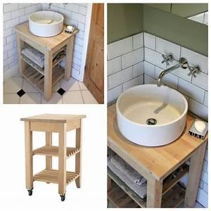 Une salle de bain ikea hacks clem around the corner for Meuble salle de bain bouleau