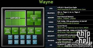 Nvidia Tegra 4 To Feature 4 Cortex A15 Cores  72 Graphics