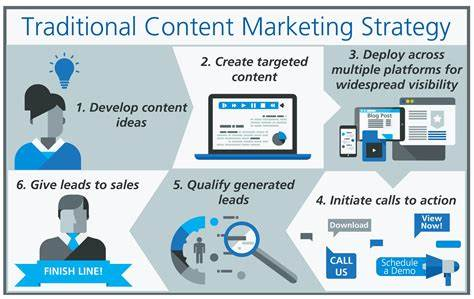 Leads A Defined Marketing Strategy_ is your content marketing strategy hurting sales