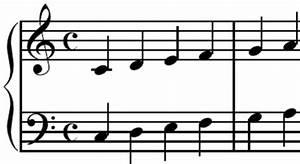 Cómo dibujar las notas musicales en el pentagrama
