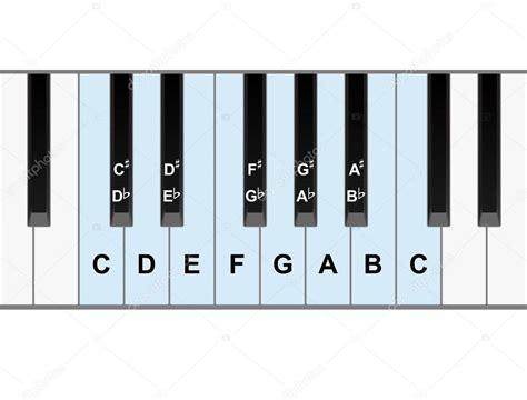 Das spielwerk von pianos und flügeln. Oktave Klavier Noten — Stockvektor © eyematrix #97067368