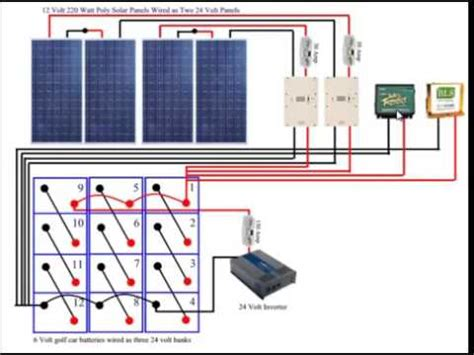 Diy Solar Panel System Wiring Diagram From Youtube