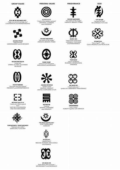 Symbols Adinkra Glyphs African