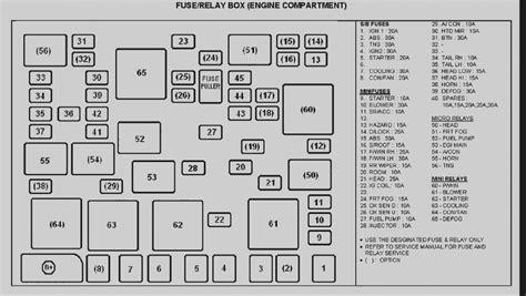 2007 kia wiring diagram wiring library
