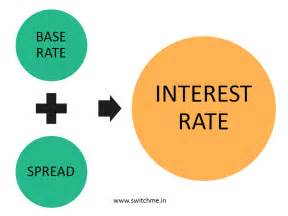 Home Loan Bank Interest Rates