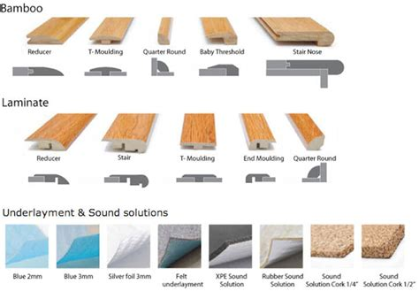 flooring accessories vegas flooring outlet las vegas remodeling supplies blinds shutters tile and laminate wood