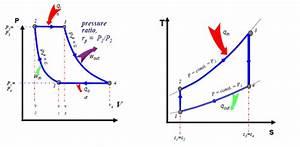 Diagram P