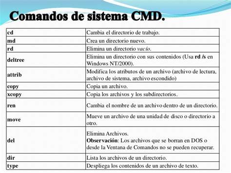 COMANDOS DE SISTEMAS OPERATIVOS MS-DOS - CMD