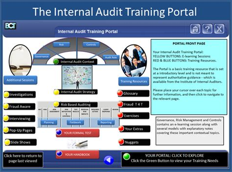 The Internal Audit Training Portal  New Standards. Lotus Notes Email Archive Seo Content Writing. Arizona Aquatic Gardens Mercy Rehab Auburn Ny. What Do Accountants Do What Does Unicef Means. Storage Units Ann Arbor University Or Maryland. Boston University Application. Help Desk Qualifications Crown Carpet Cleaning. Home Security Greenville Sc New Jeep Compass. Bariatric Surgery Lap Band Mahoney Law Office