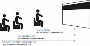 Lichtleistung Berechnen : leinwand kaufberatung in 6 schritten zur richtigen ~ Themetempest.com Abrechnung