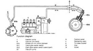 1985 Mercede Fuel System Diagram by I A 1984 Mercedes 300 D Diesel When I Turn It