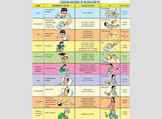 Programa Ampliado de Inmunización Antecedentes