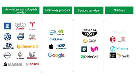 top-car-companies-pioneering-self-driving-car-industry - GreyB