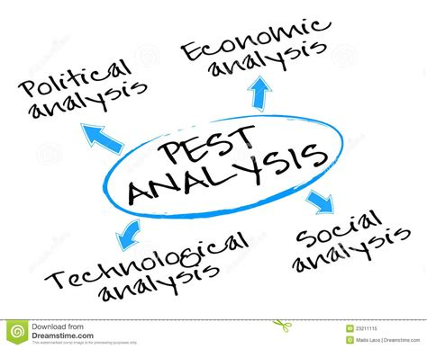 pest analysis strategy diagram  business icons images