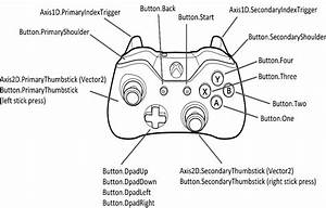 Steam VR Template Unreal Engine Forums