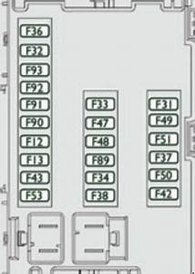 Citroen Relay  2014 - 2018  - Fuse Box Diagram