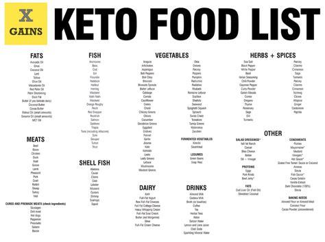 keto diet ketogenic ketosis diet
