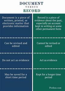 difference between document and record With my documents vs documents