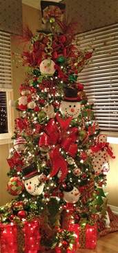 christmas tree decorating themes for this year interior design