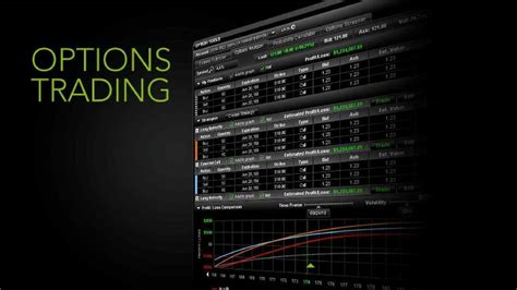 stock brokers  options trading   video