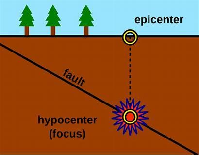 Epicenter Diagram Wikipedia