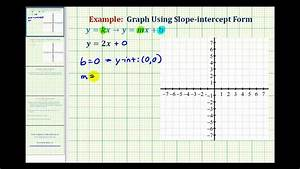 Ex 1 Graph A Direct Variation Equation Positive Slope