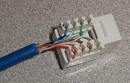 Home Network Wiring Patterns