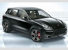 Most expensive SUVs in India from Porsche, BMW, Mercedes