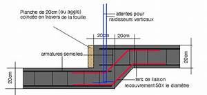 Ferraillage Fondation Mur De Cloture : conseils pour coffrage de fondation en paliers 7 messages ~ Dailycaller-alerts.com Idées de Décoration