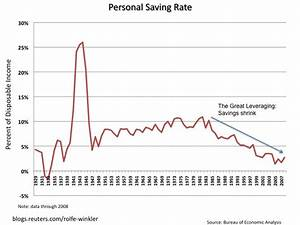 Krugman and the Pied Pipers of Debt   Seeking Alpha
