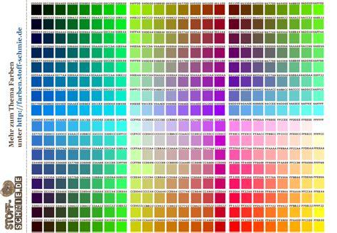 Stoff Färben Mit by Beim Stoffdruck Sind Farbabweichungen Vom Monitor Zum