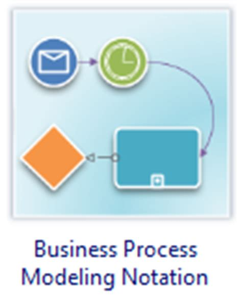 business process modeling software bpmn software
