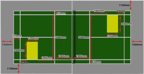 perlengkapan bermain badminton bulutangkis kabar sport