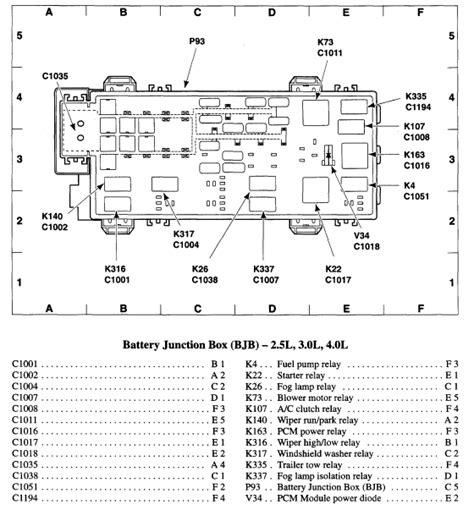Ford Ranger Xlt Fuse Box Schematic Diagram