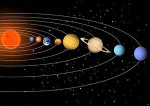 Which is the Hottest Planet in our Solar system? It is not ...