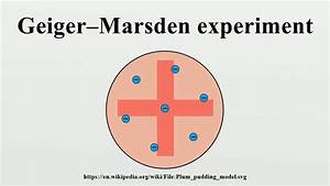 Geiger–Marsden experiment - YouTube