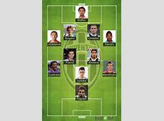 Juventus 20172018 Best XI footalist