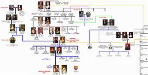 Queen Elizabeth I Family Tree Pictures to Pin on Pinterest ...