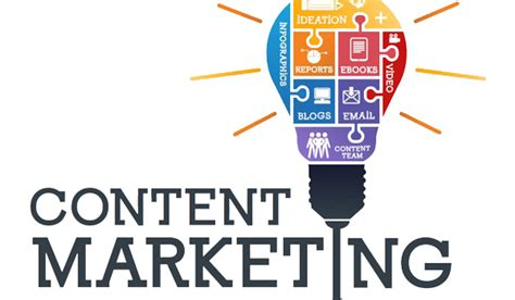 Marketing Help by How Does Content Marketing Help In Business Techno Faq