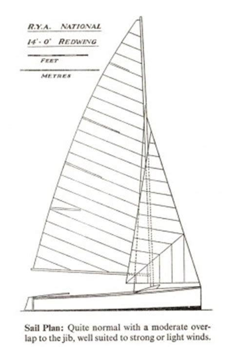 Boat Plans Explained by The Redwing Sailing Dinghy Explained Intheboatshed Net