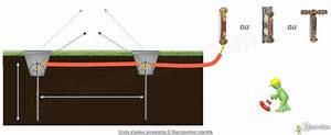 la prise de terre d39une installation lectrique norme nf c With comment installer la terre dans une maison