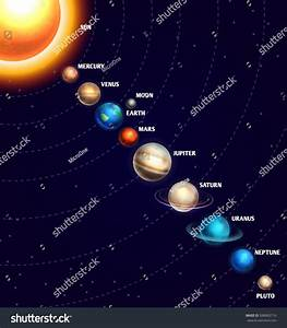 Solar System Sun Planets On Orbit Stock Vector 588063716 ...