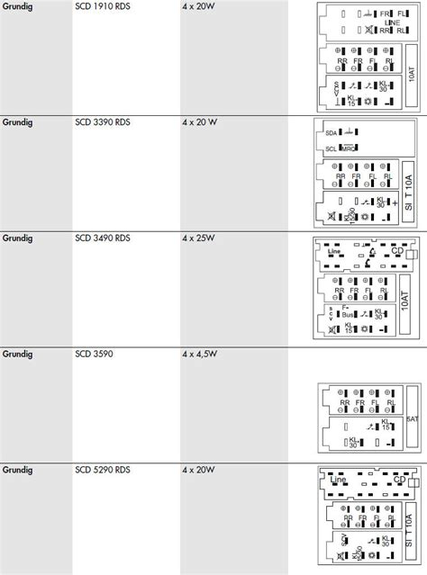 grundig car radio stereo audio wiring diagram autoradio