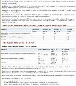 Dosage Pour 1m3 De Béton : combien de sac de gravier pour 1m3 construction maison ~ Premium-room.com Idées de Décoration