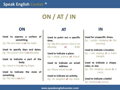 si鑒e social en anglais speak center leçon de grammaire en anglais on at in speak center