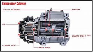 Kompresor   Compressor