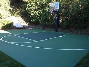 Recreational Courts Versasport Of Kansas Backyard