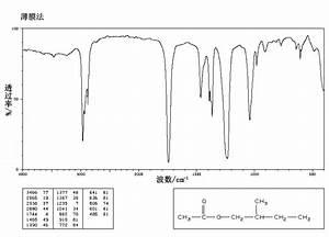 2-Methylbutyl acetate(624-41-9)IR1
