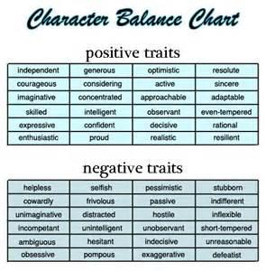 Character Personality Traits Chart